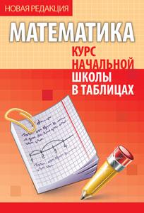 Математика. Курс начальной школы втаблицах